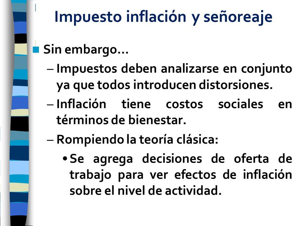Impuesto inflación y señoreaje