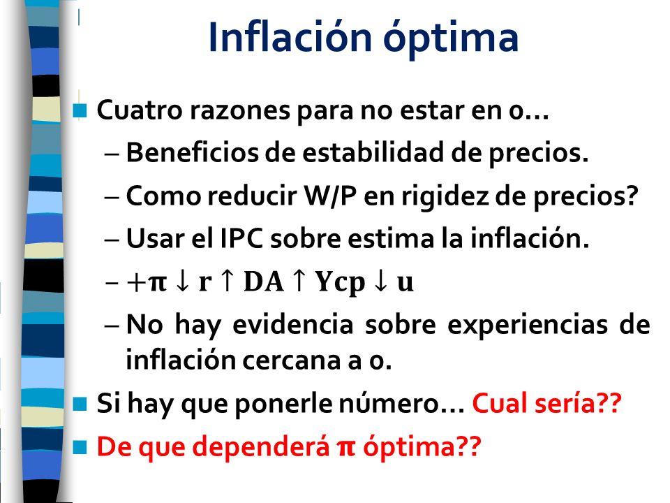 Inflación óptima Cuatro razones para no estar en 0…