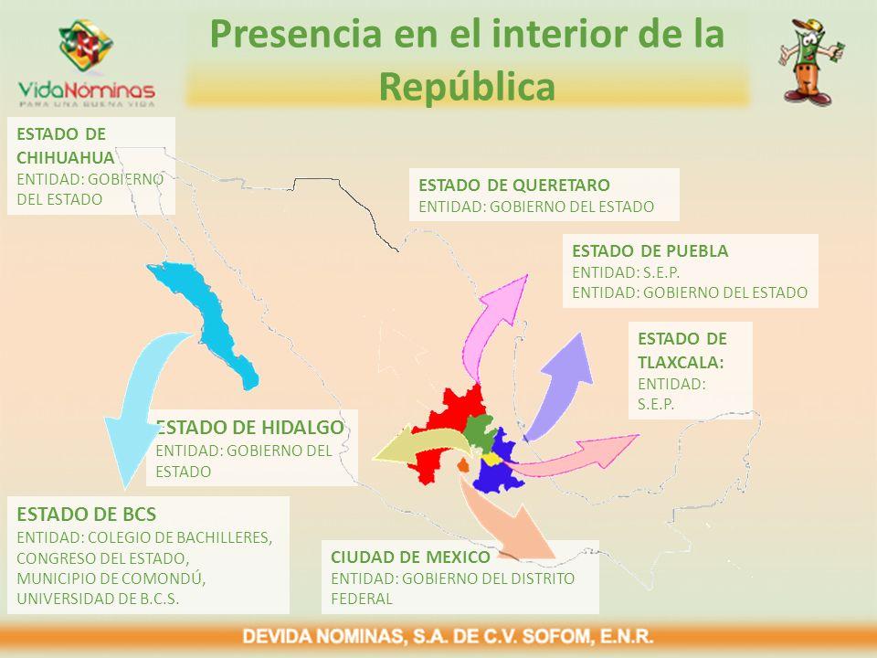 Presencia en el interior de la República