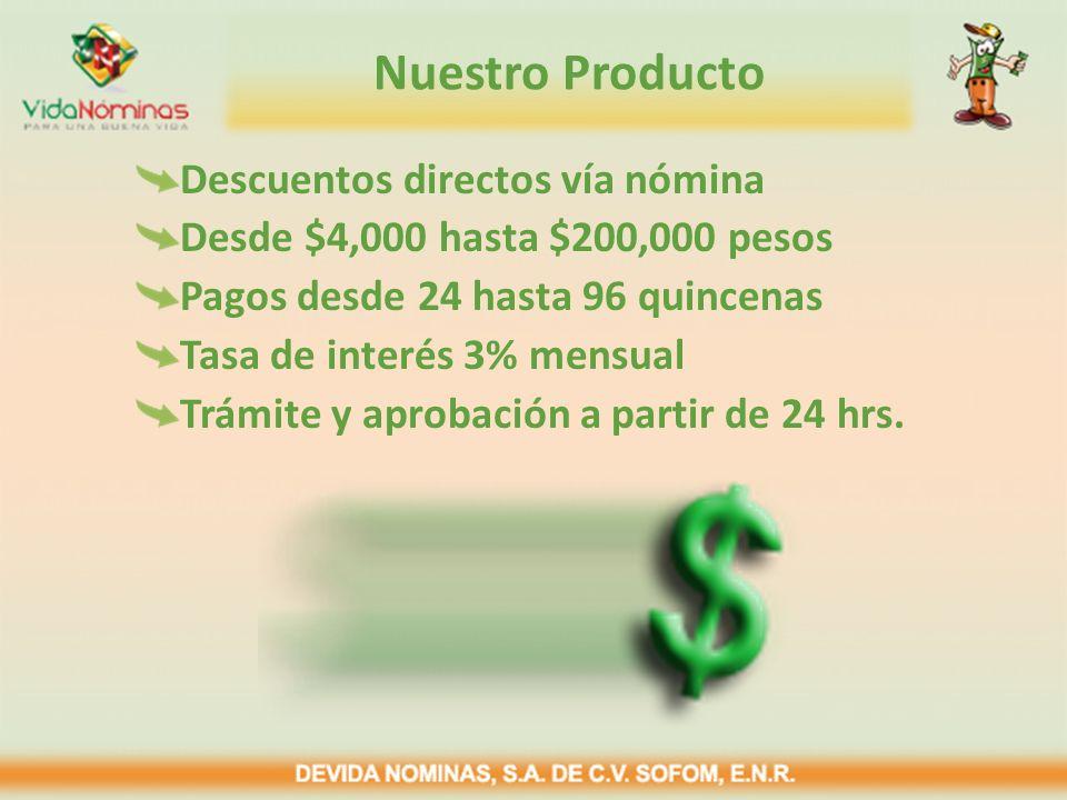 Nuestro Producto Descuentos directos vía nómina