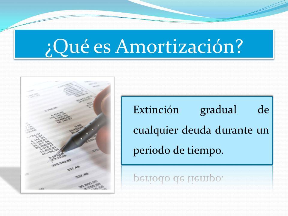 ¿Qué es Amortización Extinción gradual de cualquier deuda durante un periodo de tiempo.