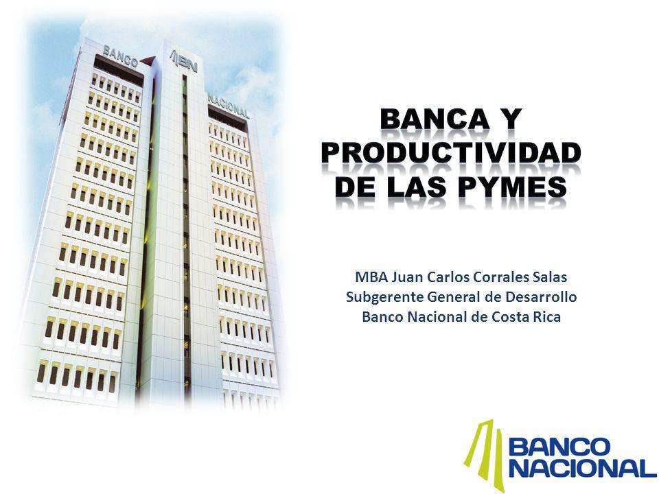 Banca y PRODUCTIVIDAD DE LAS PYMES