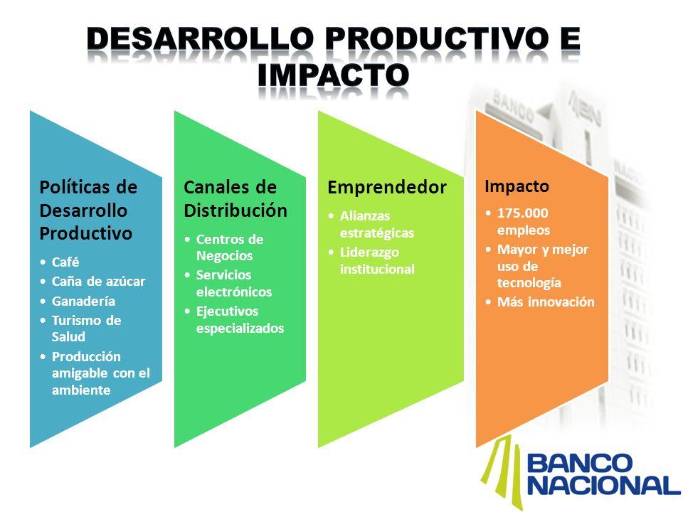 Desarrollo productivo e impacto