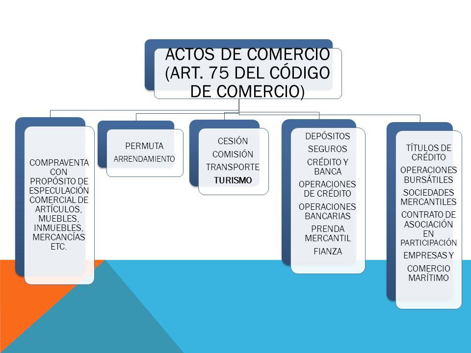 ACTOS DE COMERCIO (ART. 75 DEL CÓDIGO DE COMERCIO)