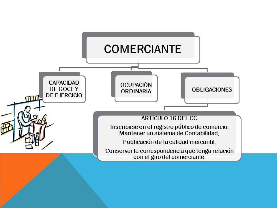CAPACIDAD DE GOCE Y DE EJERCICIO Publicación de la calidad mercantil,