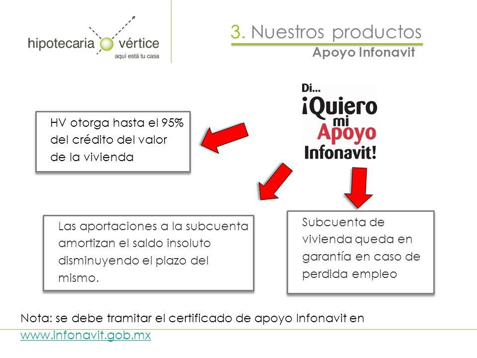 3. Nuestros productos Apoyo Infonavit