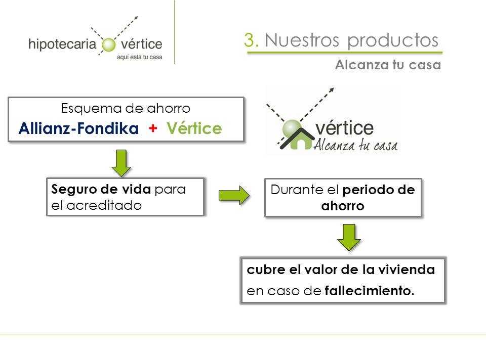 3. Nuestros productos Allianz-Fondika + Vértice Alcanza tu casa