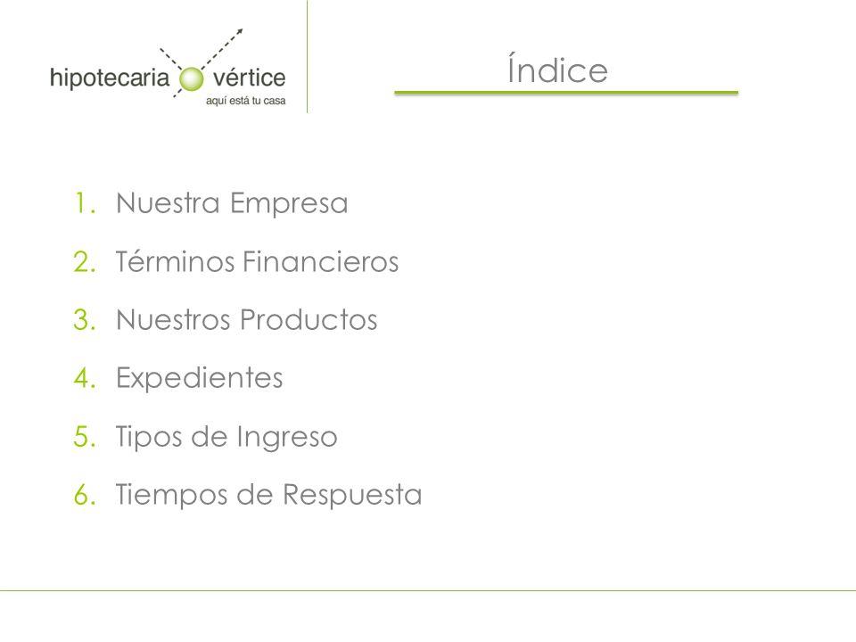 Índice Nuestra Empresa Términos Financieros Nuestros Productos