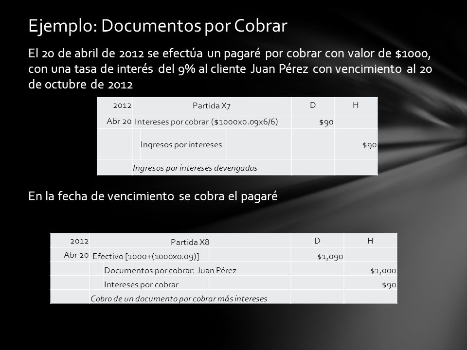 Ejemplo: Documentos por Cobrar