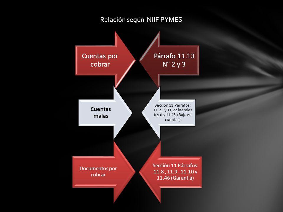 Relación según NIIF PYMES