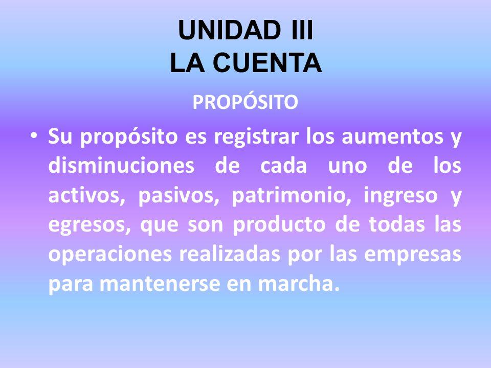 UNIDAD III LA CUENTA PROPÓSITO.