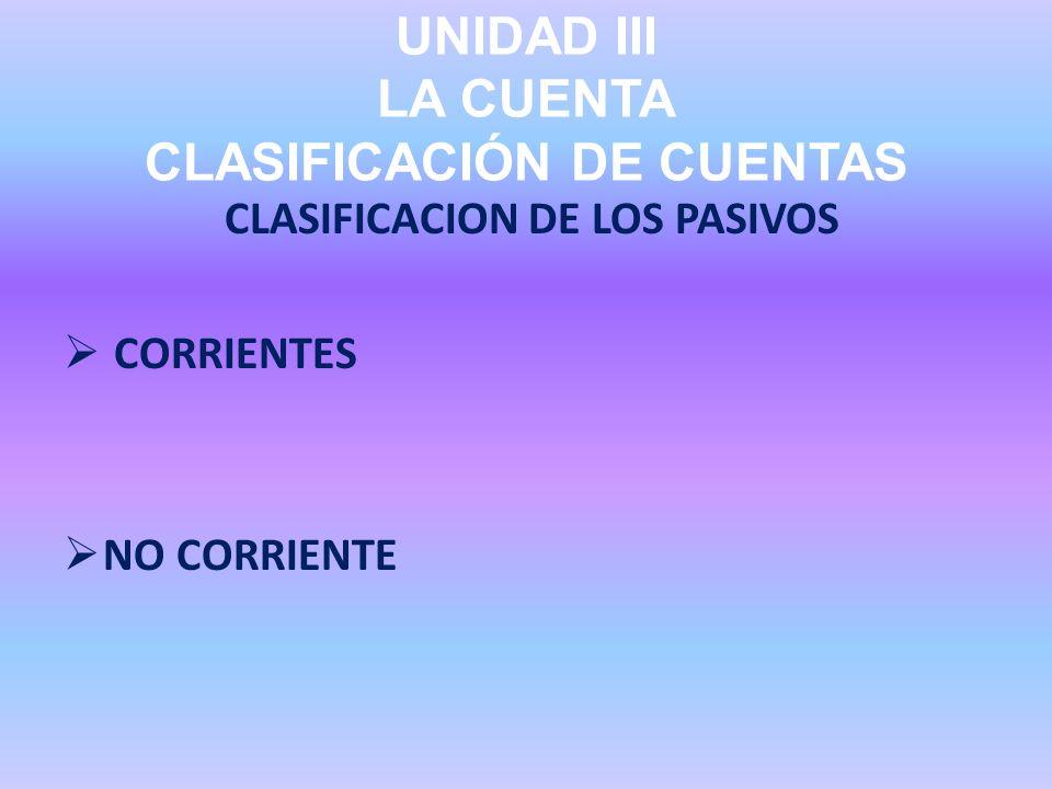 UNIDAD III LA CUENTA CLASIFICACIÓN DE CUENTAS