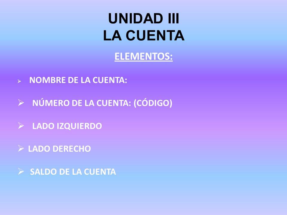 UNIDAD III LA CUENTA ELEMENTOS: NÚMERO DE LA CUENTA: (CÓDIGO)