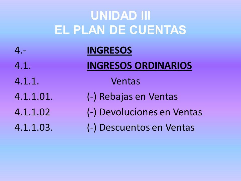 UNIDAD III EL PLAN DE CUENTAS