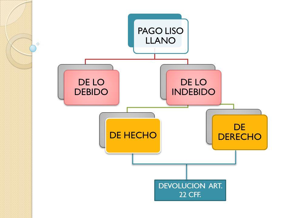 PAGO LISO LLANO DE LO INDEBIDO DE HECHO DE DERECHO DE LO DEBIDO