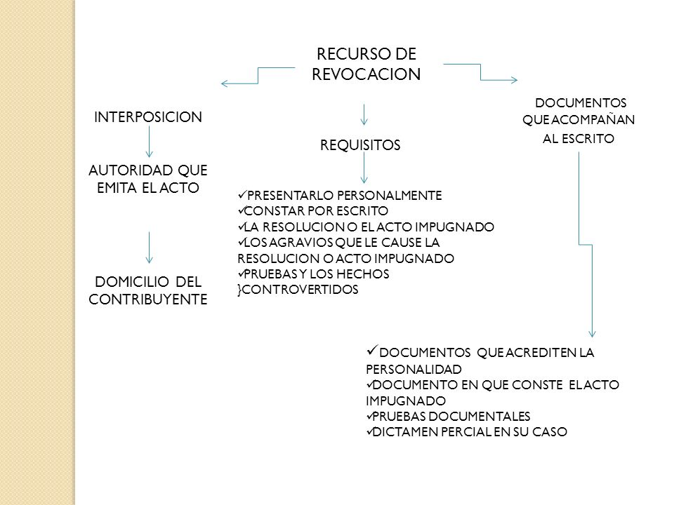 DOCUMENTOS QUE ACREDITEN LA PERSONALIDAD