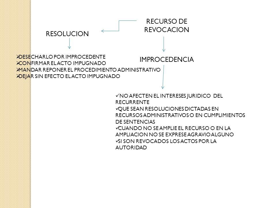 RECURSO DE REVOCACION RESOLUCION IMPROCEDENCIA