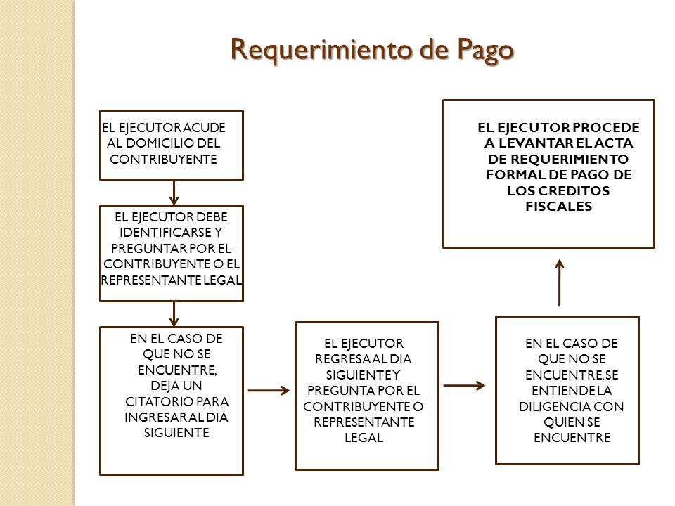 EL EJECUTOR ACUDE AL DOMICILIO DEL CONTRIBUYENTE