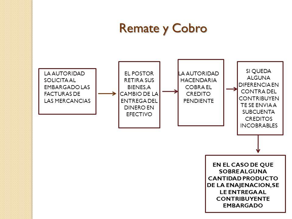 LA AUTORIDAD HACENDARIA COBRA EL CREDITO PENDIENTE