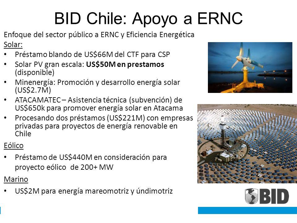 BID Chile: Apoyo a ERNC Enfoque del sector público a ERNC y Eficiencia Energética. Solar: Préstamo blando de US$66M del CTF para CSP.