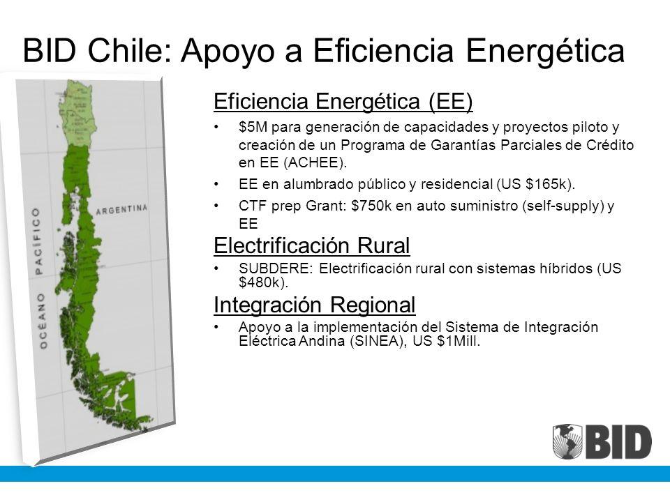 BID Chile: Apoyo a Eficiencia Energética
