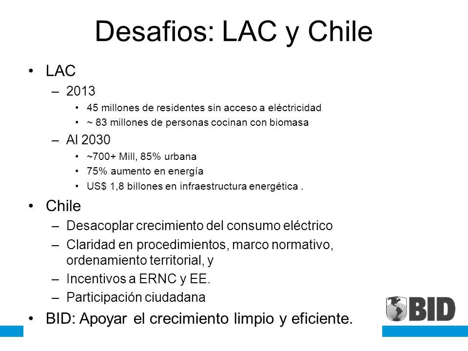 Desafios: LAC y Chile LAC Chile