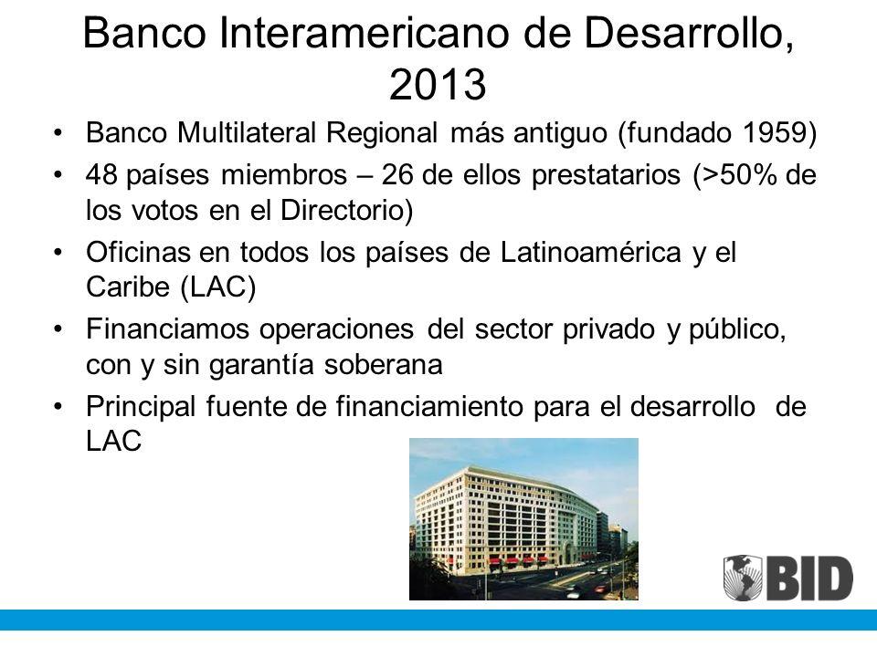 Banco Interamericano de Desarrollo, 2013