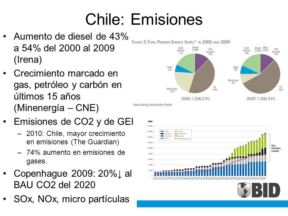 Chile: EmisionesAumento de diesel de 43% a 54% del 2000 al 2009 (Irena)