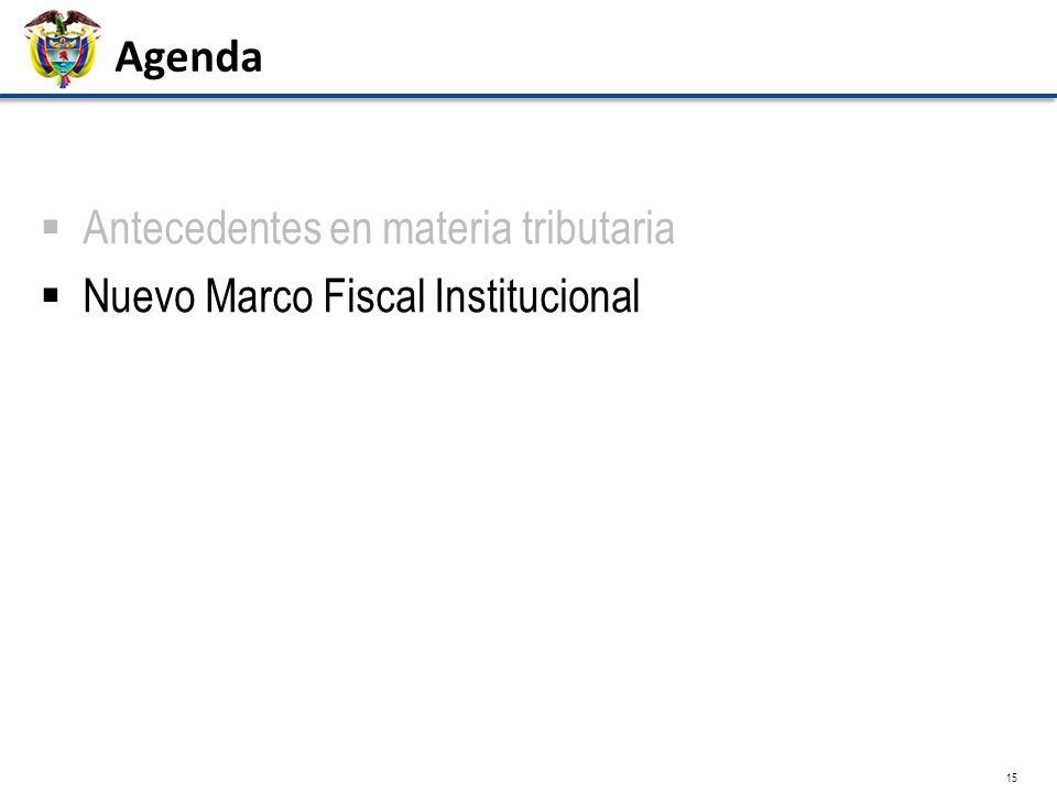 Antecedentes en materia tributaria Nuevo Marco Fiscal Institucional
