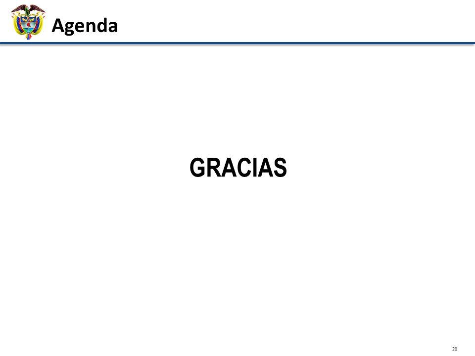 Agenda GRACIAS 28
