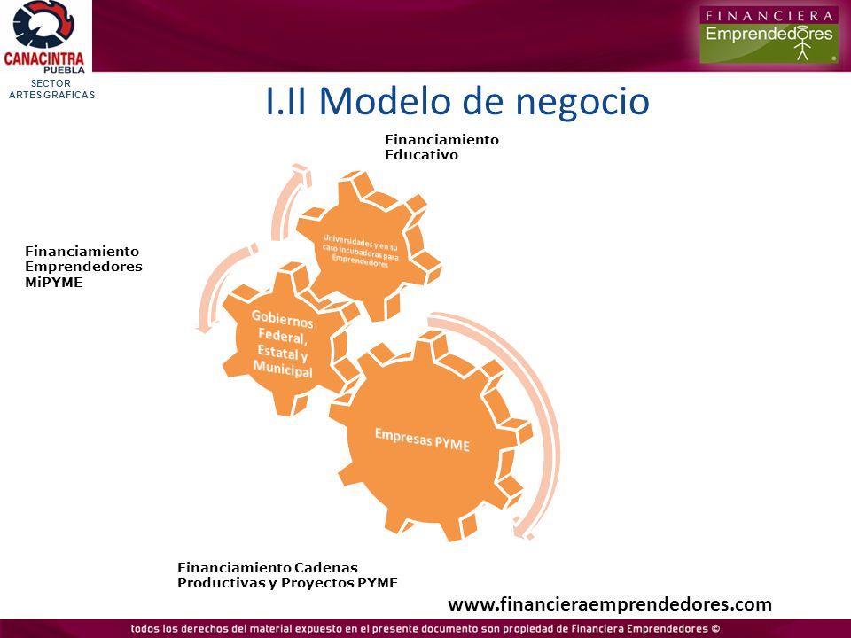 I.II Modelo de negocio www.financieraemprendedores.com