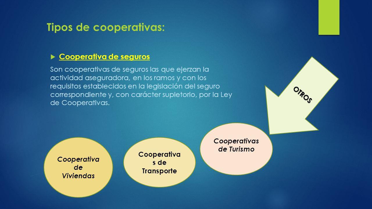 Cooperativa de Viviendas Cooperativas de Transporte