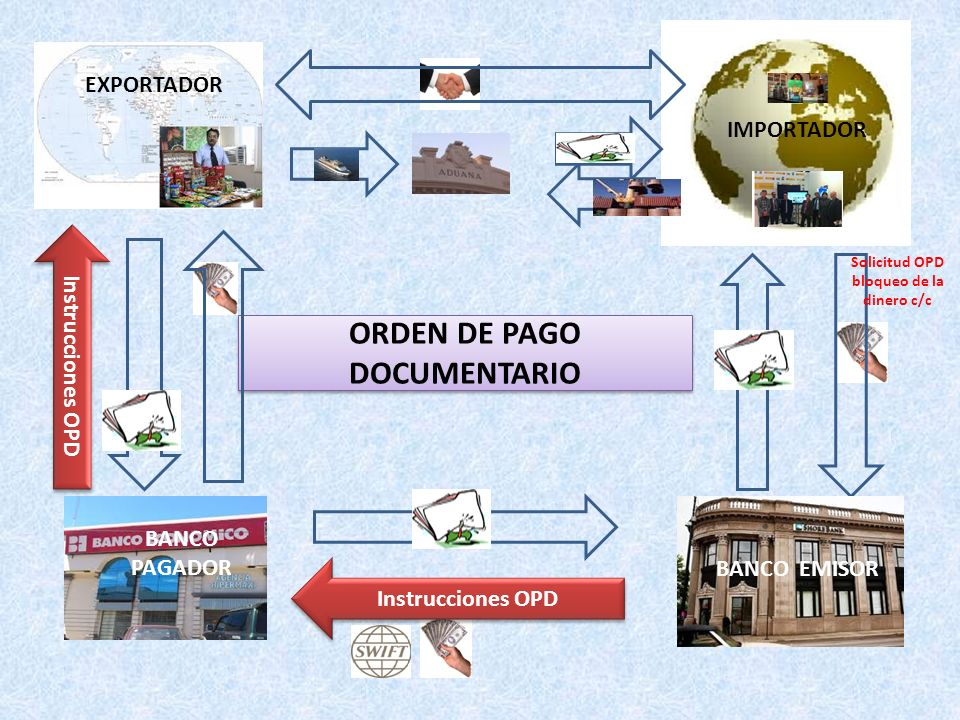 ORDEN DE PAGO DOCUMENTARIO