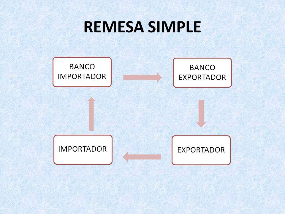 REMESA SIMPLE BANCO IMPORTADOR BANCO EXPORTADOR EXPORTADOR IMPORTADOR