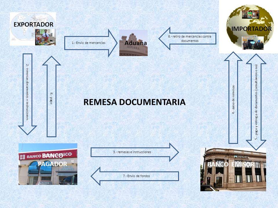 REMESA DOCUMENTARIA EXPORTADOR IMPORTADOR Aduana BANCO PAGADOR