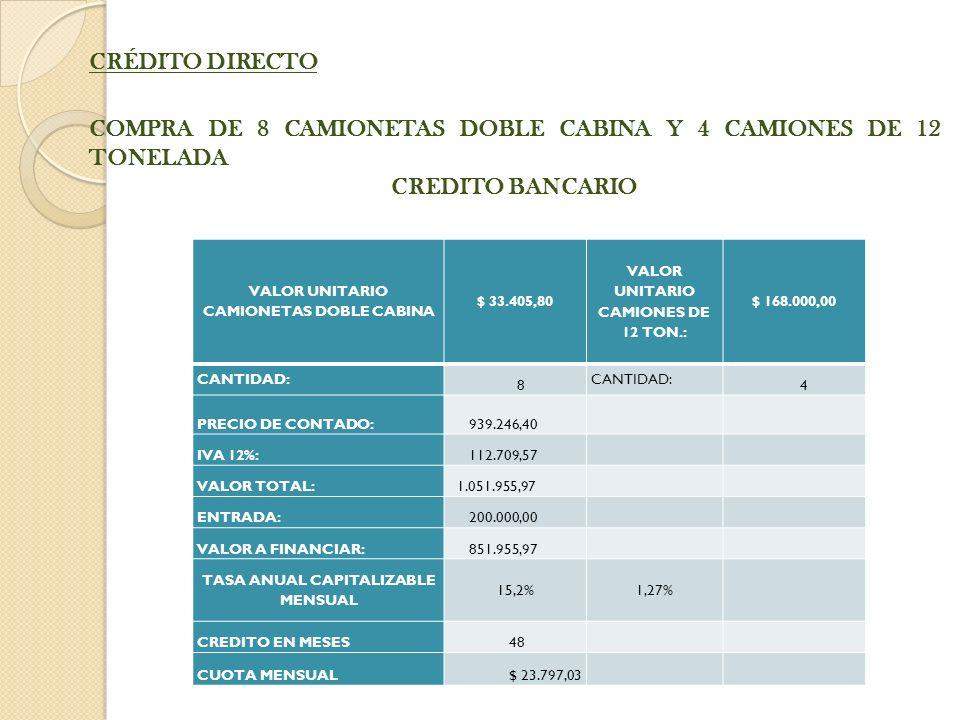 COMPRA DE 8 CAMIONETAS DOBLE CABINA Y 4 CAMIONES DE 12 TONELADA