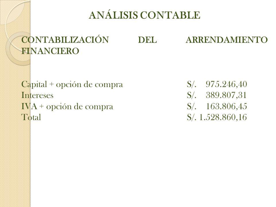 ANÁLISIS CONTABLE CONTABILIZACIÓN DEL ARRENDAMIENTO FINANCIERO