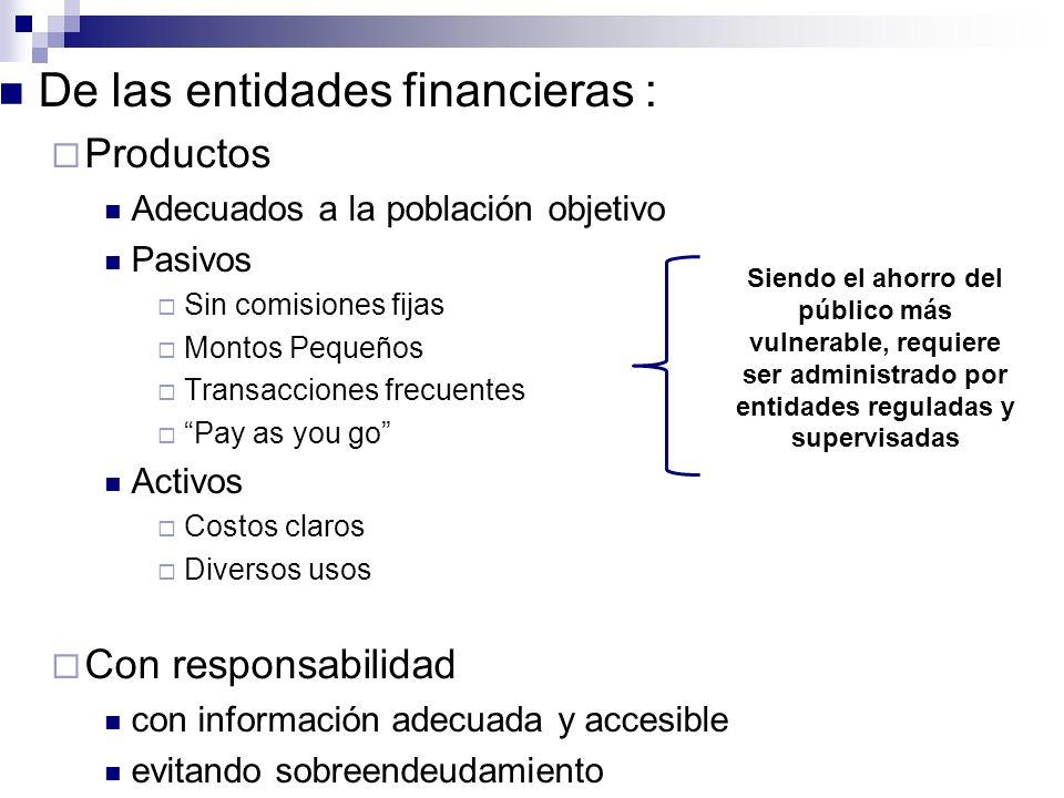 De las entidades financieras :