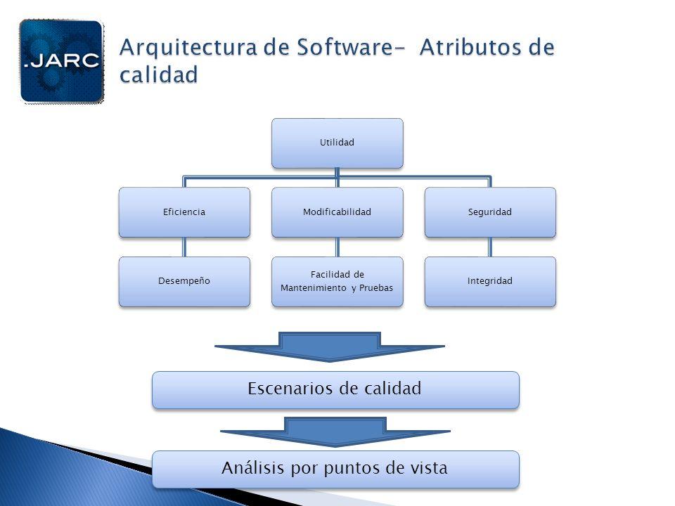 Arquitectura de Software- Atributos de calidad
