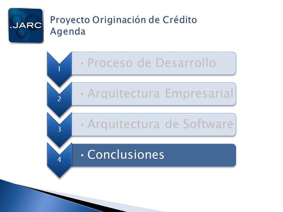 Proyecto Originación de Crédito Agenda