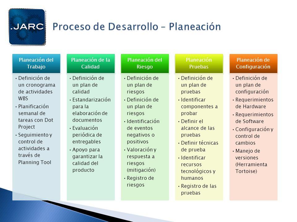 Proceso de Desarrollo – Planeación