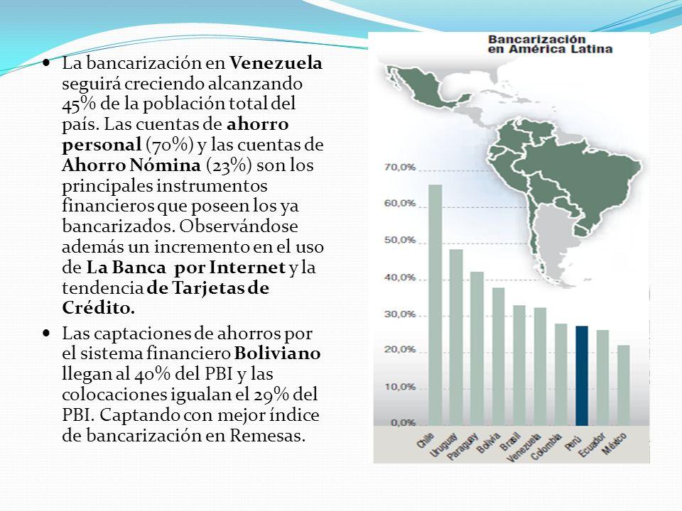 La bancarización en Venezuela seguirá creciendo alcanzando 45% de la población total del país. Las cuentas de ahorro personal (70%) y las cuentas de Ahorro Nómina (23%) son los principales instrumentos financieros que poseen los ya bancarizados. Observándose además un incremento en el uso de La Banca por Internet y la tendencia de Tarjetas de Crédito.
