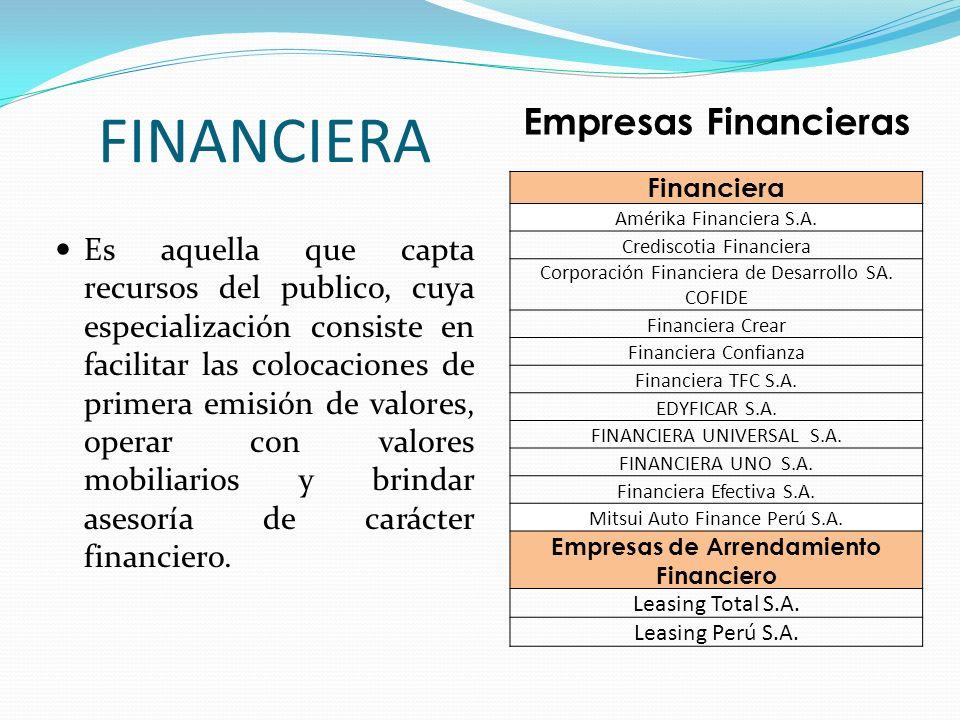 Empresas de Arrendamiento Financiero