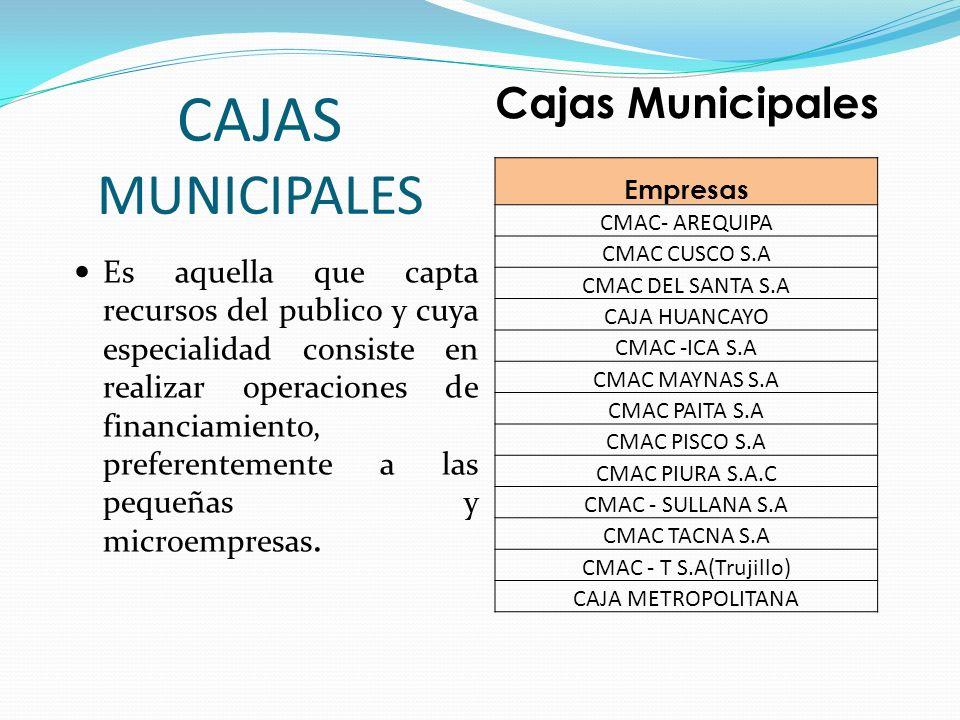 CAJAS MUNICIPALES Cajas Municipales