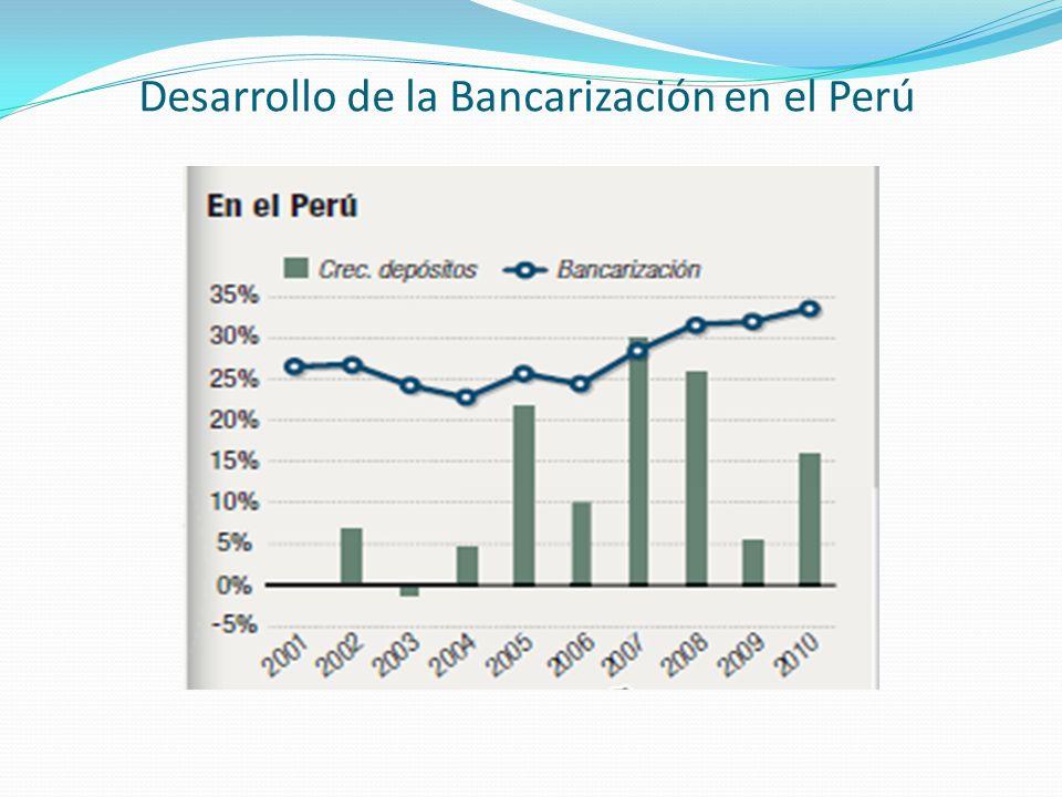 Desarrollo de la Bancarización en el Perú