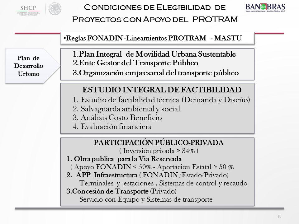 Condiciones de Elegibilidad de Proyectos con Apoyo del PROTRAM