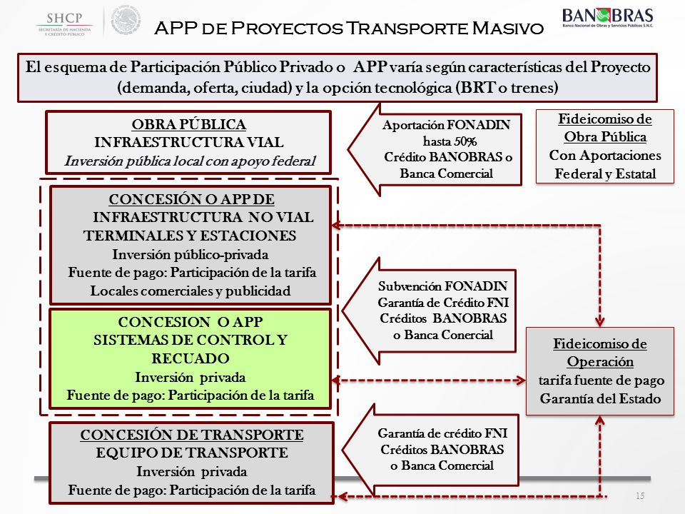 APP de Proyectos Transporte Masivo
