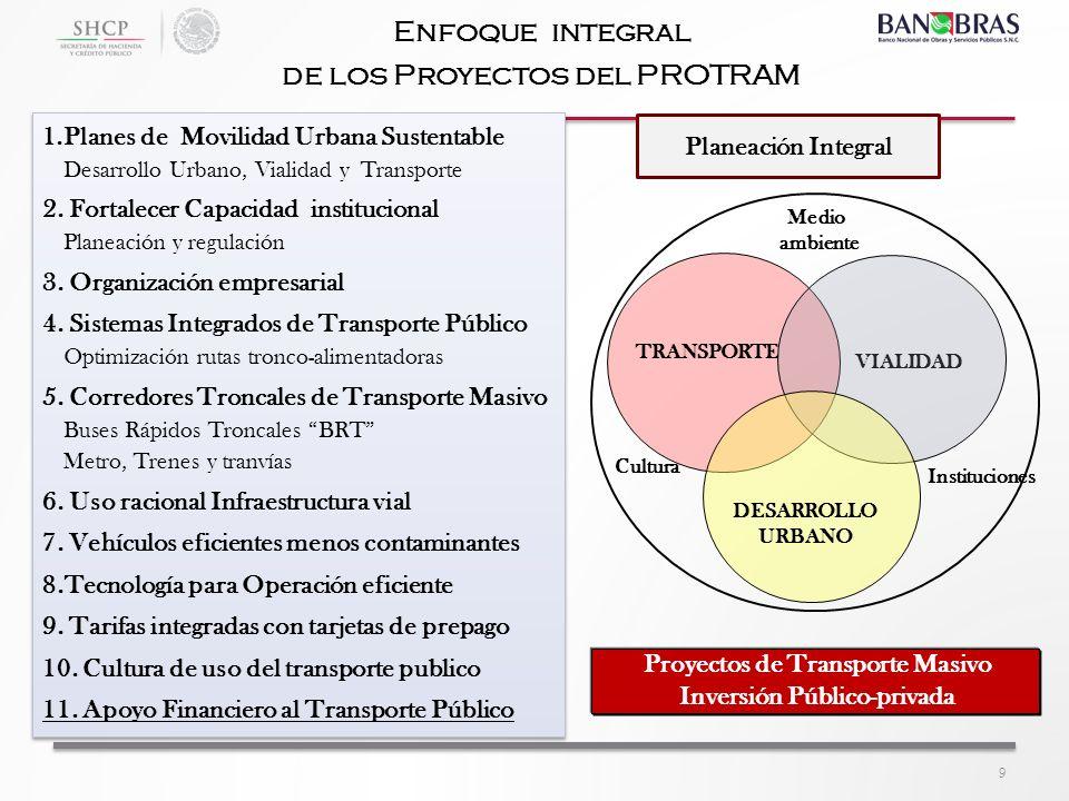 Enfoque integral de los Proyectos del PROTRAM
