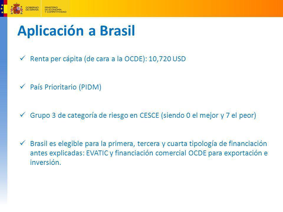 Aplicación a Brasil Renta per cápita (de cara a la OCDE): 10,720 USD