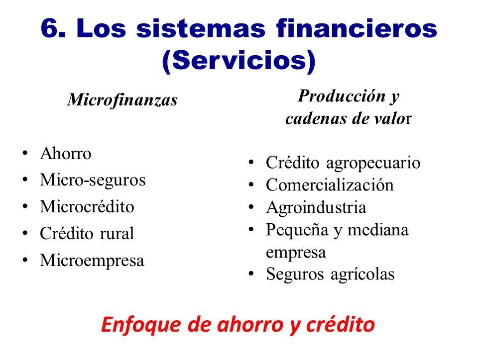 6. Los sistemas financieros (Servicios)